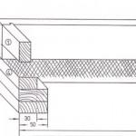 Zanderbeuten selber bauen -Baupläne